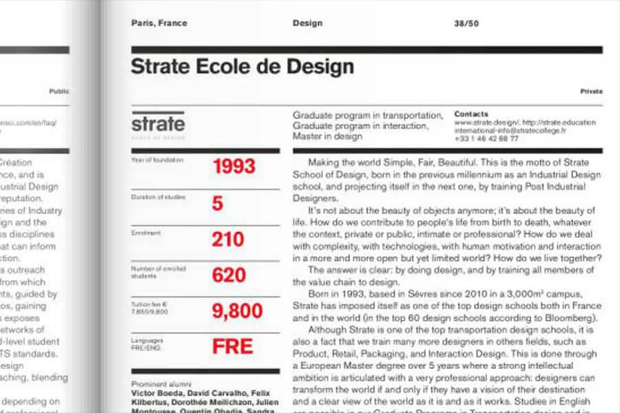 Palmares école de design DOMUS