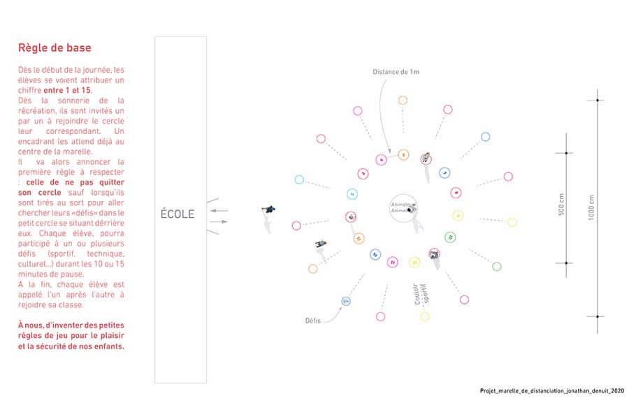 école de design ; projet déconfinement ; Jonathan Denuit