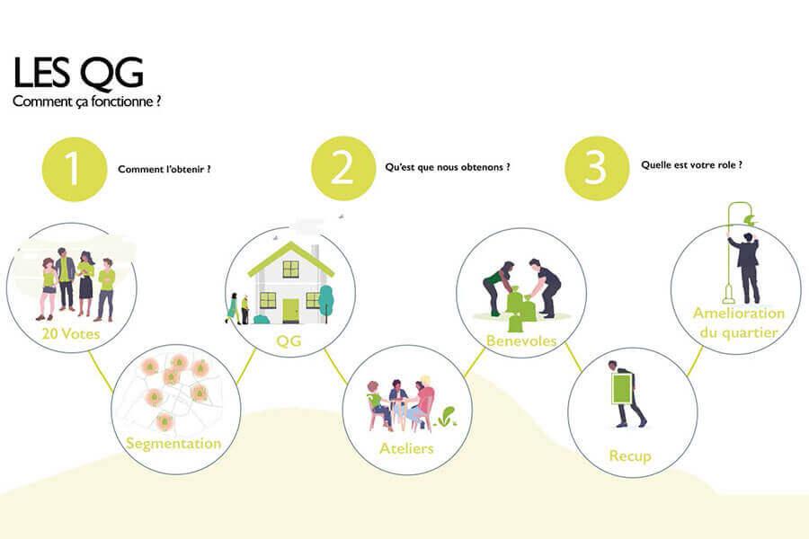 strate-ecole-de-design-interview-citeo-projet1