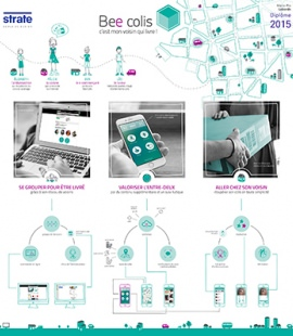 formation design interaction diplome