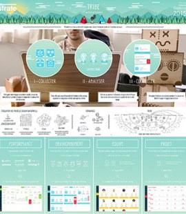 ecole de design interactif diplome