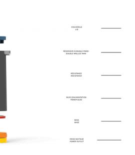 Design produit dyson award