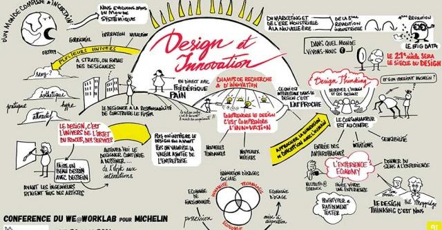 Design Thinking MBA